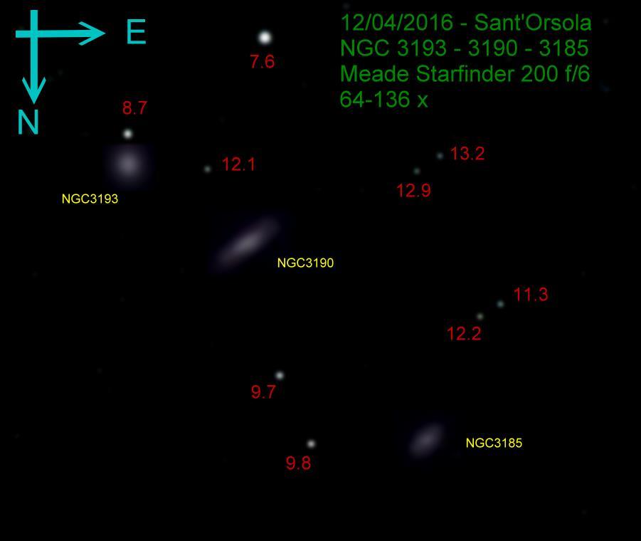 NGC3190 visual