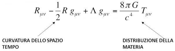 equazioneeinstein